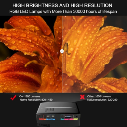 """GP80 Projector 1080P Full Color 180"""" LED Projector"""