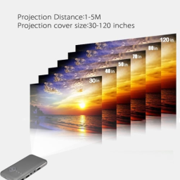 M6 Android 4.4.2 DLP LED Projector+ Smart TV Box 1G/16GB 2 in 1 Dual Band US Plug